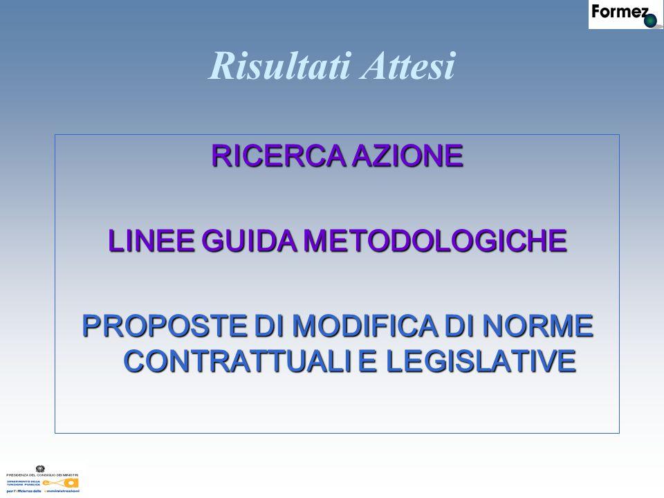 Risultati Attesi RICERCA AZIONE LINEE GUIDA METODOLOGICHE PROPOSTE DI MODIFICA DI NORME CONTRATTUALI E LEGISLATIVE