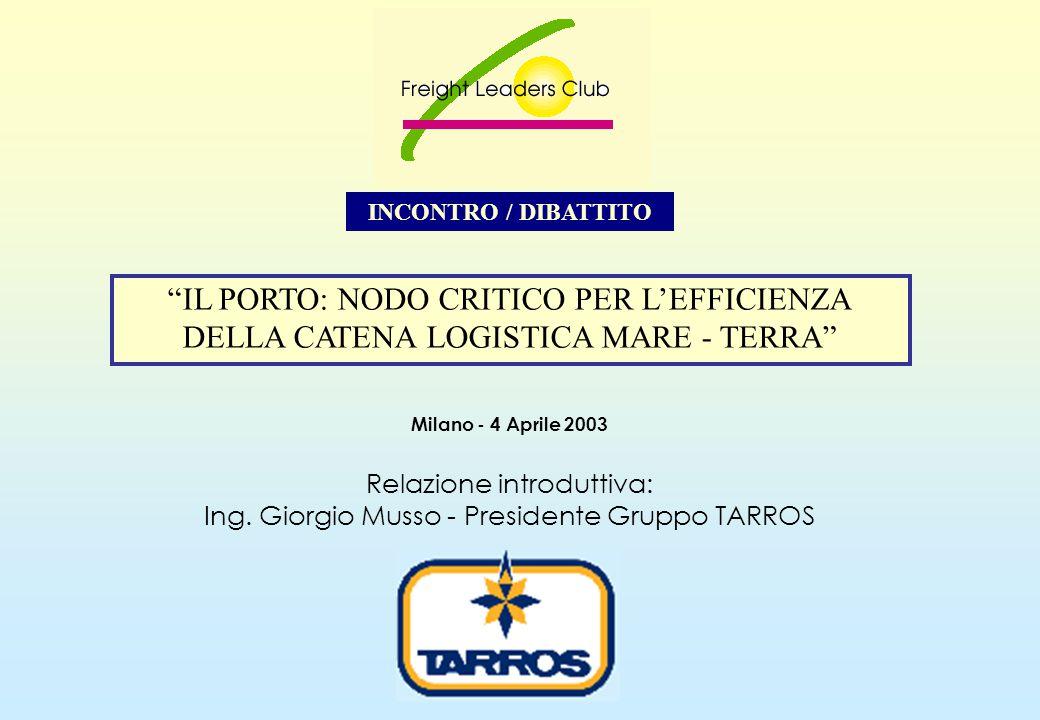 IL PORTO: NODO CRITICO PER L'EFFICIENZA DELLA CATENA LOGISTICA MARE - TERRA Milano - 4 Aprile 2003 Relazione introduttiva: Ing.