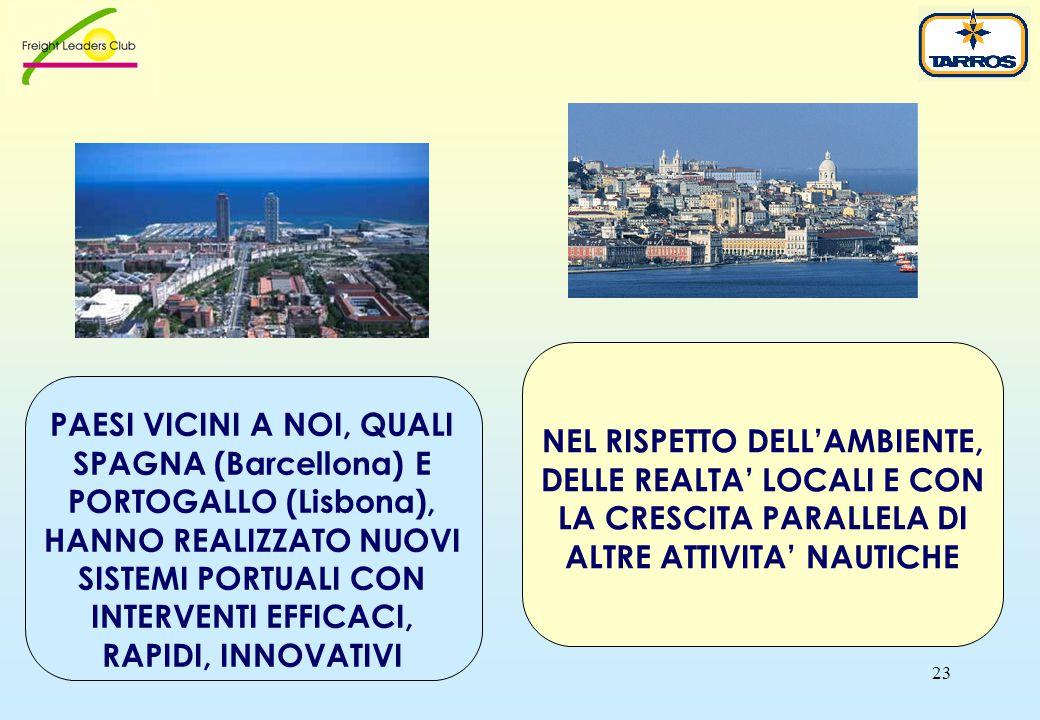 23 PAESI VICINI A NOI, QUALI SPAGNA (Barcellona) E PORTOGALLO (Lisbona), HANNO REALIZZATO NUOVI SISTEMI PORTUALI CON INTERVENTI EFFICACI, RAPIDI, INNOVATIVI NEL RISPETTO DELL'AMBIENTE, DELLE REALTA' LOCALI E CON LA CRESCITA PARALLELA DI ALTRE ATTIVITA' NAUTICHE