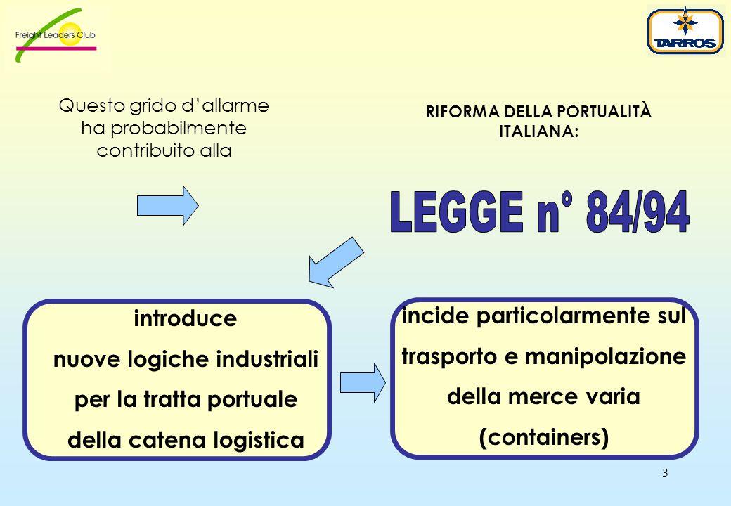 3 introduce nuove logiche industriali per la tratta portuale della catena logistica Questo grido d'allarme ha probabilmente contribuito alla RIFORMA DELLA PORTUALITÀ ITALIANA: incide particolarmente sul trasporto e manipolazione della merce varia (containers)