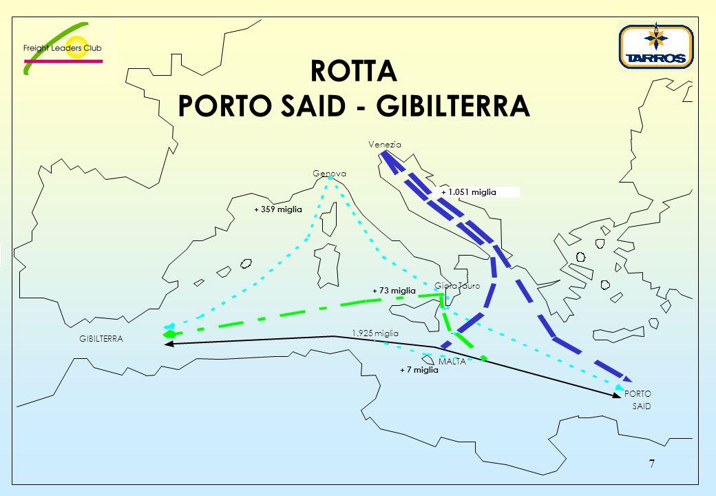7 ROTTA PORTO SAID - GIBILTERRA Venezia Genova MALTA Gioia Tauro + 1.051 miglia