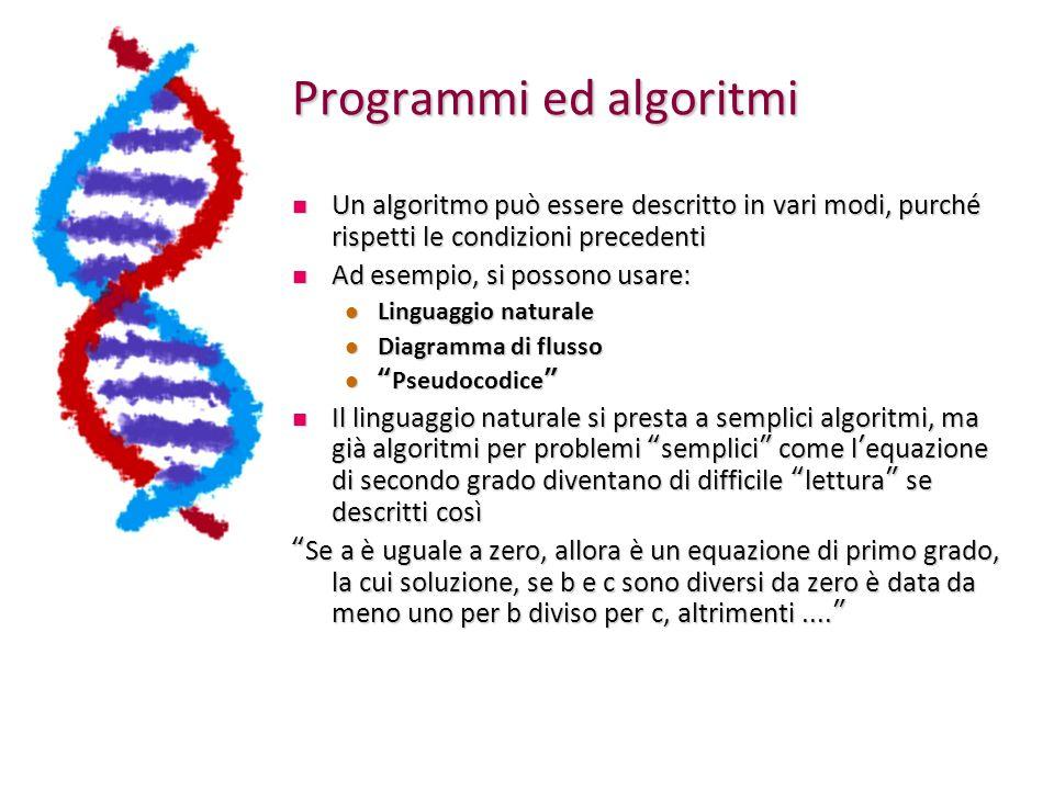 Programmi ed algoritmi Un algoritmo può essere descritto in vari modi, purché rispetti le condizioni precedenti Un algoritmo può essere descritto in vari modi, purché rispetti le condizioni precedenti Ad esempio, si possono usare: Ad esempio, si possono usare: Linguaggio naturale Linguaggio naturale Diagramma di flusso Diagramma di flusso Pseudocodice Pseudocodice Il linguaggio naturale si presta a semplici algoritmi, ma già algoritmi per problemi semplici come l ' equazione di secondo grado diventano di difficile lettura se descritti così Il linguaggio naturale si presta a semplici algoritmi, ma già algoritmi per problemi semplici come l ' equazione di secondo grado diventano di difficile lettura se descritti così Se a è uguale a zero, allora è un equazione di primo grado, la cui soluzione, se b e c sono diversi da zero è data da meno uno per b diviso per c, altrimenti....