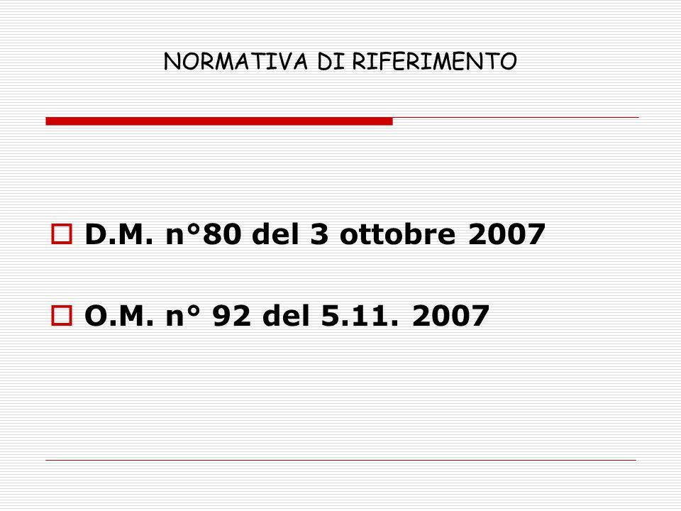 NORMATIVA DI RIFERIMENTO  D.M. n°80 del 3 ottobre 2007  O.M. n° 92 del 5.11. 2007