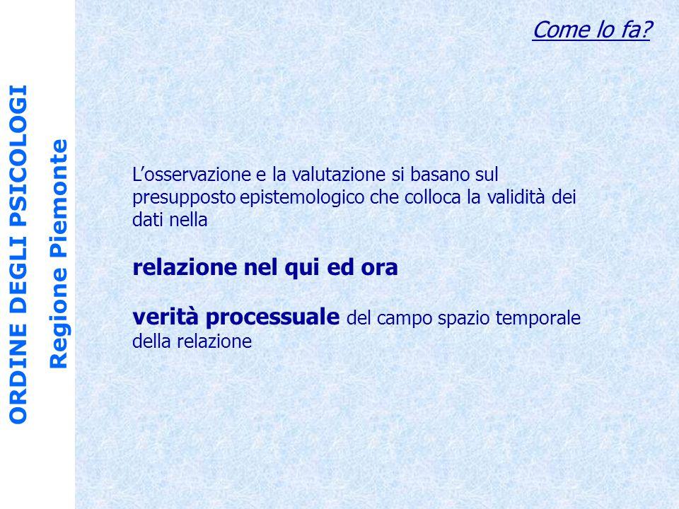 ORDINE DEGLI PSICOLOGI Regione Piemonte Come lo fa.