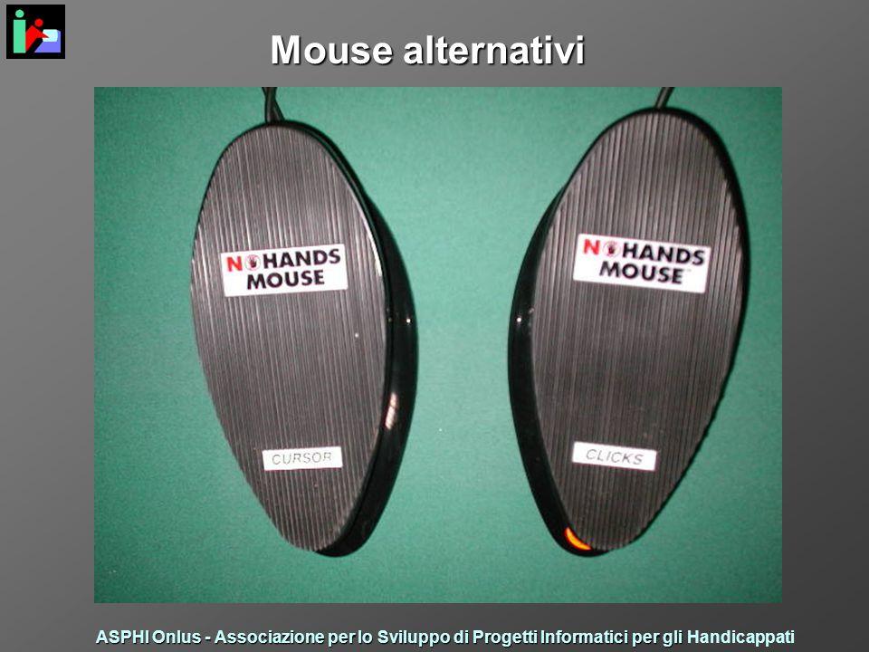 Mouse alternativi ASPHI Onlus - Associazione per lo Sviluppo di Progetti Informatici per gli ASPHI Onlus - Associazione per lo Sviluppo di Progetti Informatici per gli Handicappati