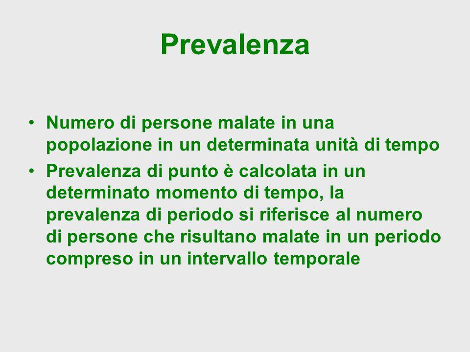Prevalenza Numero di persone malate in una popolazione in un determinata unità di tempo Prevalenza di punto è calcolata in un determinato momento di tempo, la prevalenza di periodo si riferisce al numero di persone che risultano malate in un periodo compreso in un intervallo temporale