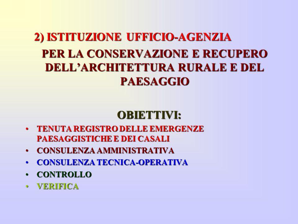 2) ISTITUZIONE UFFICIO-AGENZIA 2) ISTITUZIONE UFFICIO-AGENZIA PER LA CONSERVAZIONE E RECUPERO DELL'ARCHITETTURA RURALE E DEL PAESAGGIO OBIETTIVI: TENUTA REGISTRO DELLE EMERGENZE PAESAGGISTICHE E DEI CASALITENUTA REGISTRO DELLE EMERGENZE PAESAGGISTICHE E DEI CASALI CONSULENZA AMMINISTRATIVACONSULENZA AMMINISTRATIVA CONSULENZA TECNICA-OPERATIVACONSULENZA TECNICA-OPERATIVA CONTROLLOCONTROLLO VERIFICAVERIFICA