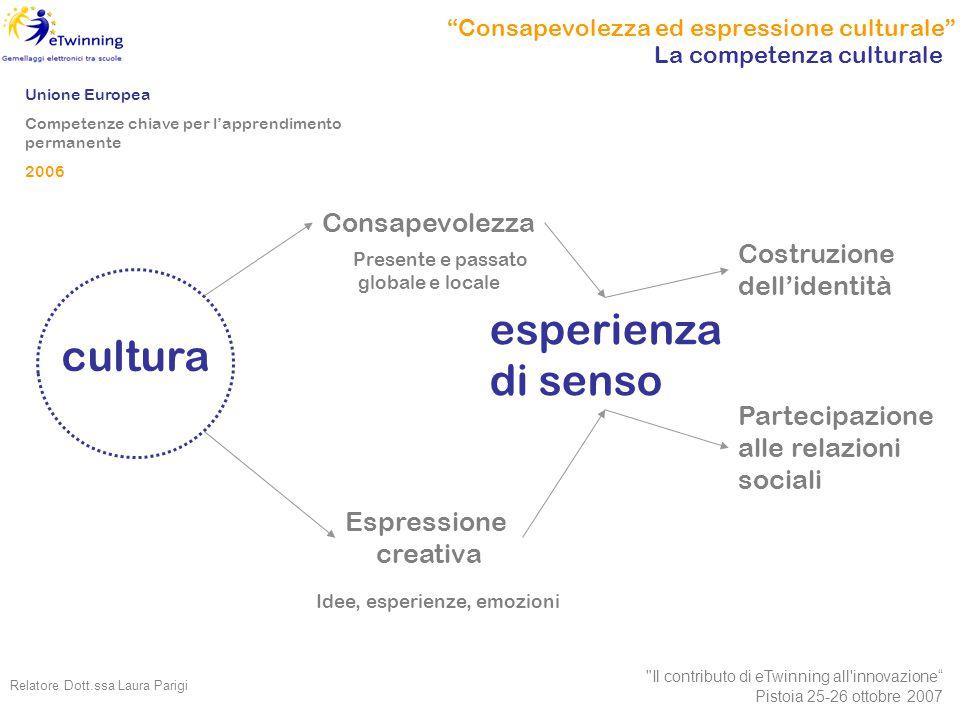 """""""Consapevolezza ed espressione culturale"""" La competenza culturale"""