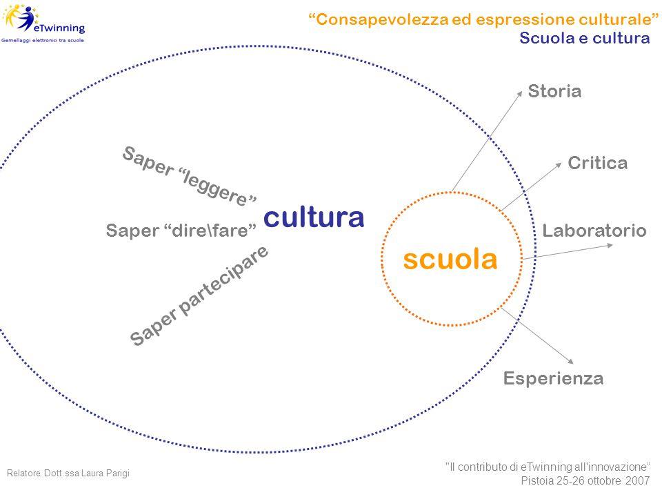 """""""Consapevolezza ed espressione culturale"""" Scuola e cultura"""