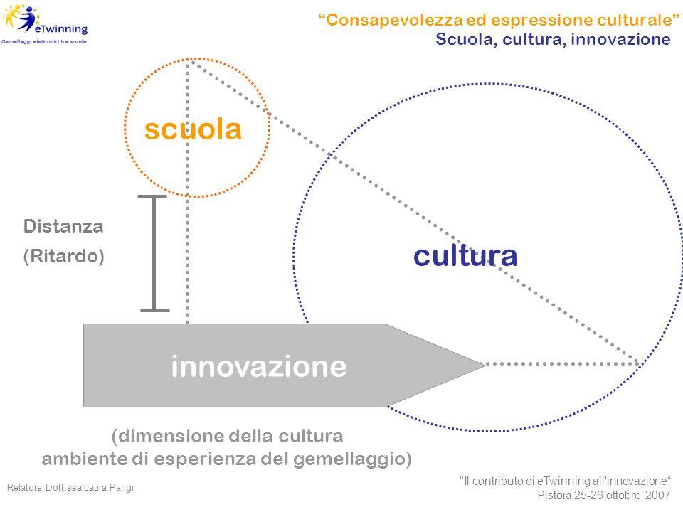 """""""Consapevolezza ed espressione culturale"""" Scuola, cultura, innovazione"""