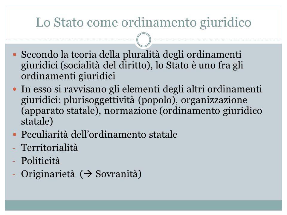 Lo Stato come ordinamento giuridico Secondo la teoria della pluralità degli ordinamenti giuridici (socialità del diritto), lo Stato è uno fra gli ordi