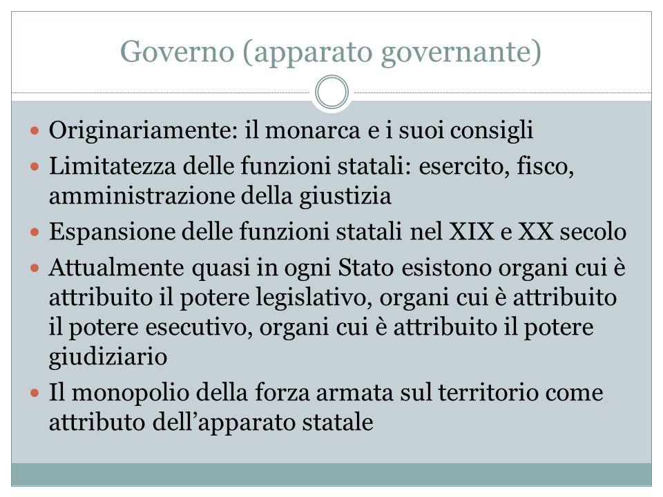 Governo (apparato governante) Originariamente: il monarca e i suoi consigli Limitatezza delle funzioni statali: esercito, fisco, amministrazione della
