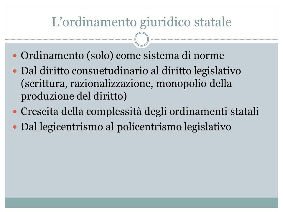 L'ordinamento giuridico statale Ordinamento (solo) come sistema di norme Dal diritto consuetudinario al diritto legislativo (scrittura, razionalizzazi