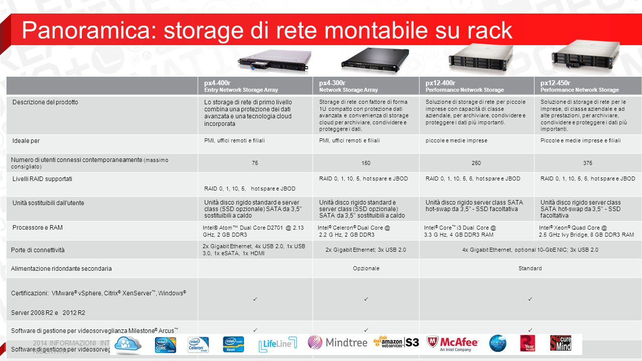 22 px4-400r Entry Network Storage Array px4-300r Network Storage Array px12-400r Performance Network Storage px12-450r Performance Network Storage Des