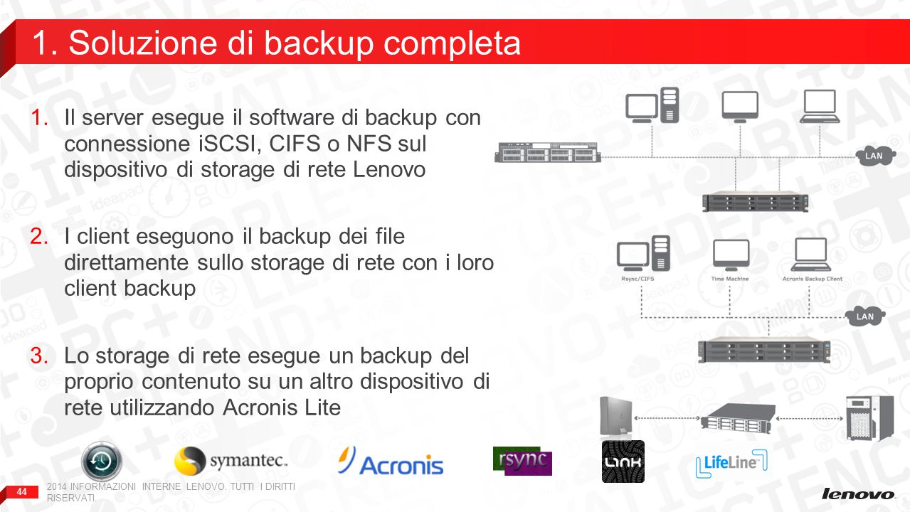 44 1.Il server esegue il software di backup con connessione iSCSI, CIFS o NFS sul dispositivo di storage di rete Lenovo 2.I client eseguono il backup