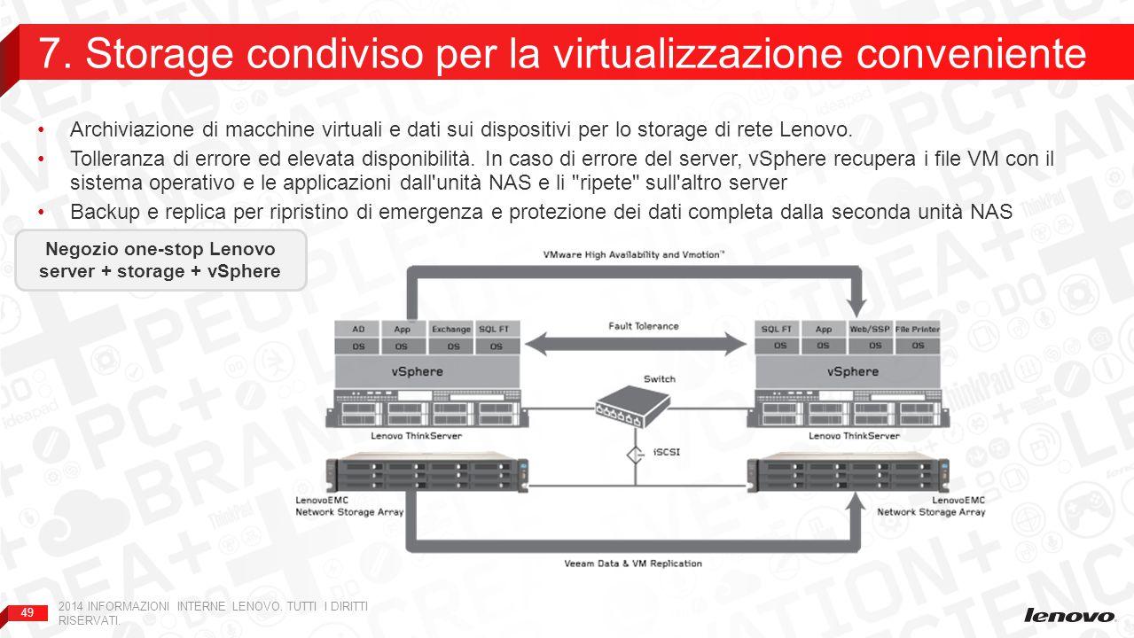 49 Archiviazione di macchine virtuali e dati sui dispositivi per lo storage di rete Lenovo. Tolleranza di errore ed elevata disponibilità. In caso di