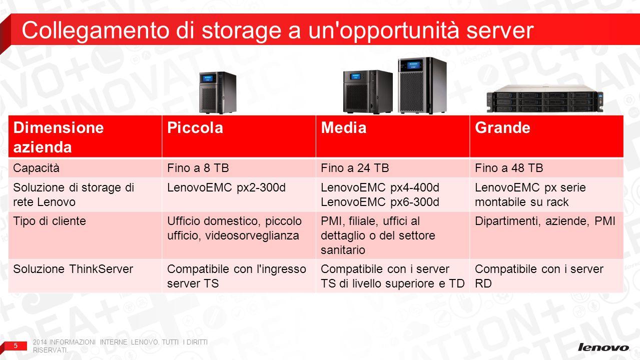 5 Dimensione azienda PiccolaMediaGrande CapacitàFino a 8 TBFino a 24 TBFino a 48 TB Soluzione di storage di rete Lenovo LenovoEMC px2-300dLenovoEMC px