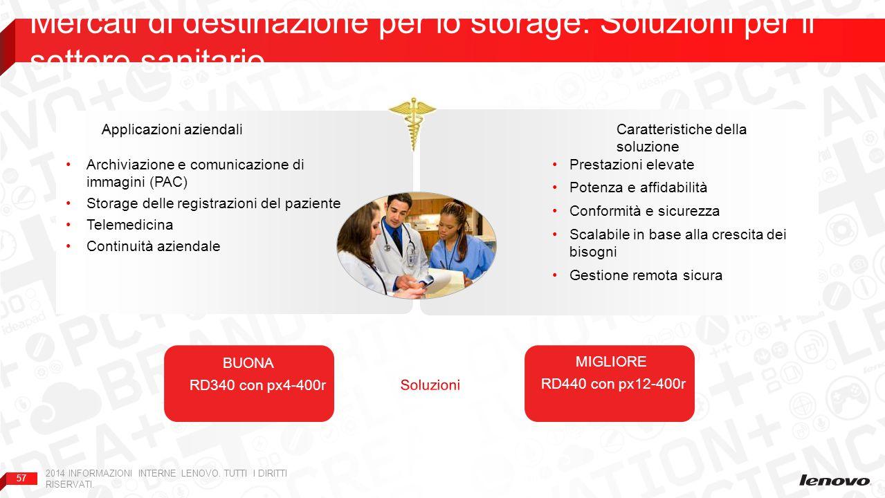 57 Mercati di destinazione per lo storage: Soluzioni per il settore sanitario 2014 INFORMAZIONI INTERNE LENOVO. TUTTI I DIRITTI RISERVATI. Prestazioni