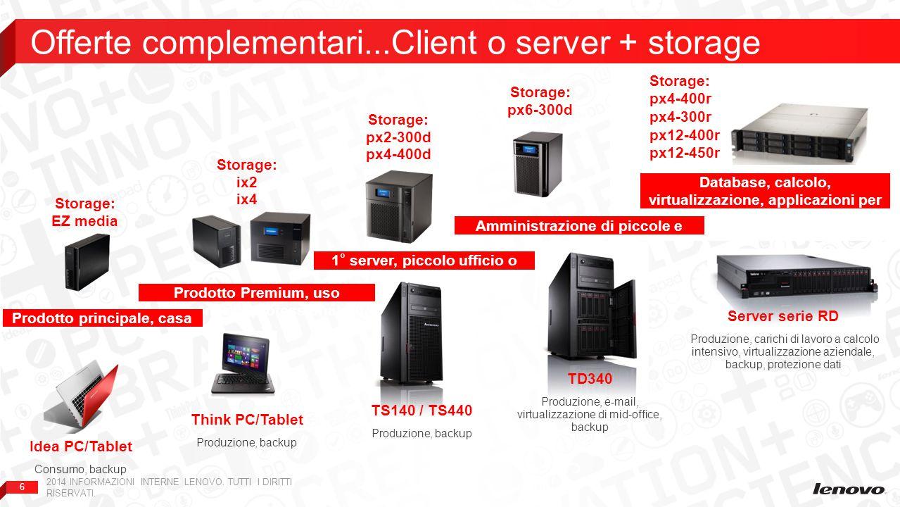 6 Offerte complementari...Client o server + storage 2014 INFORMAZIONI INTERNE LENOVO. TUTTI I DIRITTI RISERVATI. TS140 / TS440 Produzione, backup 1 °