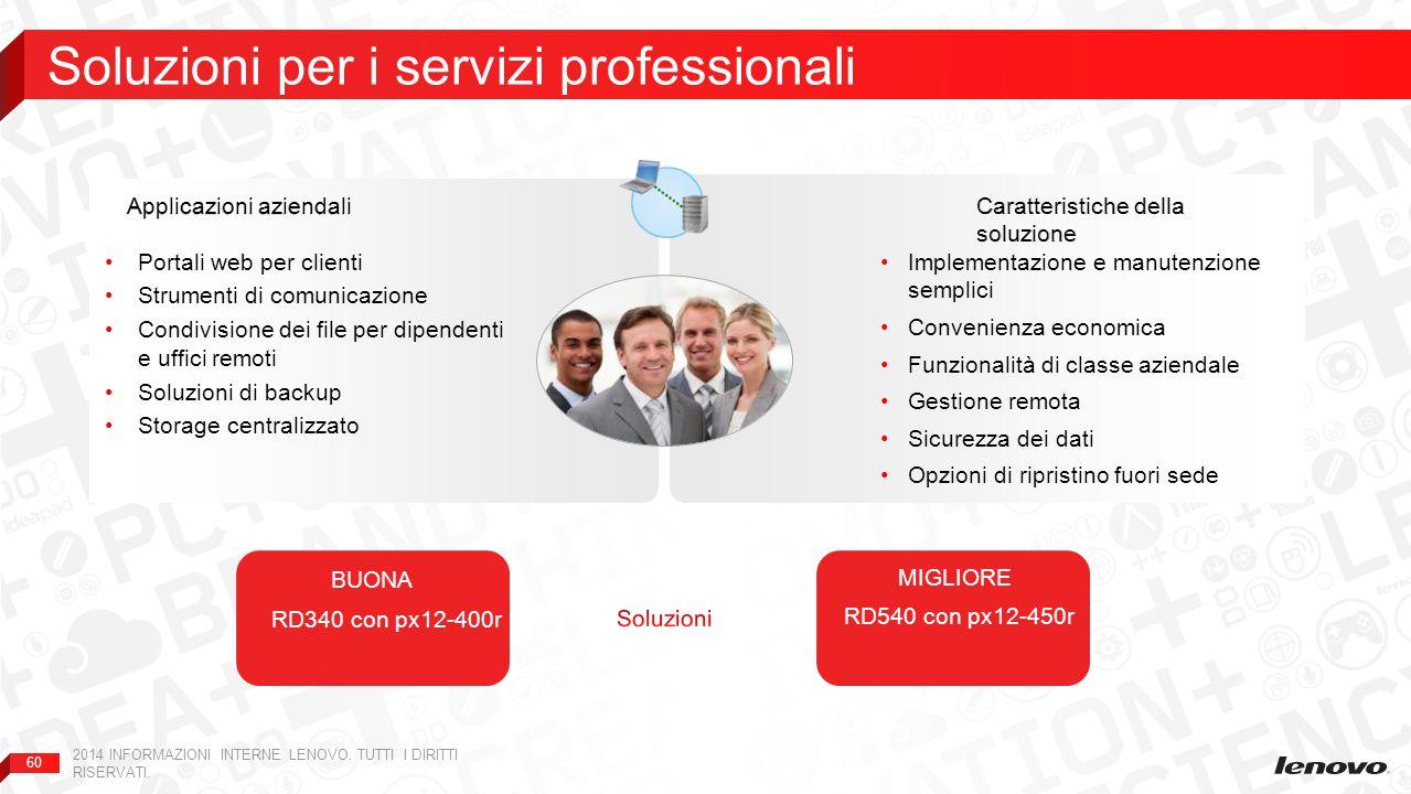 60 Soluzioni per i servizi professionali 2014 INFORMAZIONI INTERNE LENOVO. TUTTI I DIRITTI RISERVATI. Implementazione e manutenzione semplici Convenie