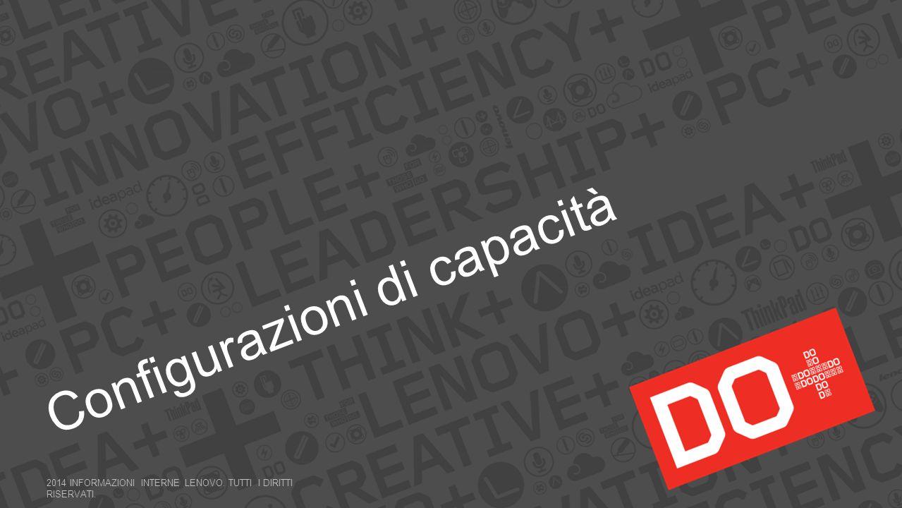 Configurazioni di capacità 2014 INFORMAZIONI INTERNE LENOVO. TUTTI I DIRITTI RISERVATI.