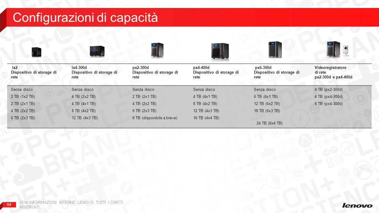 64 ix2 Dispositivo di storage di rete ix4-300d Dispositivo di storage di rete px2-300d Dispositivo di storage di rete px4-400d Dispositivo di storage
