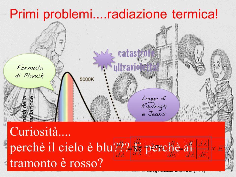 Altri problemi....effetto Compton! Inspiegabile con la Meccanica Classica!