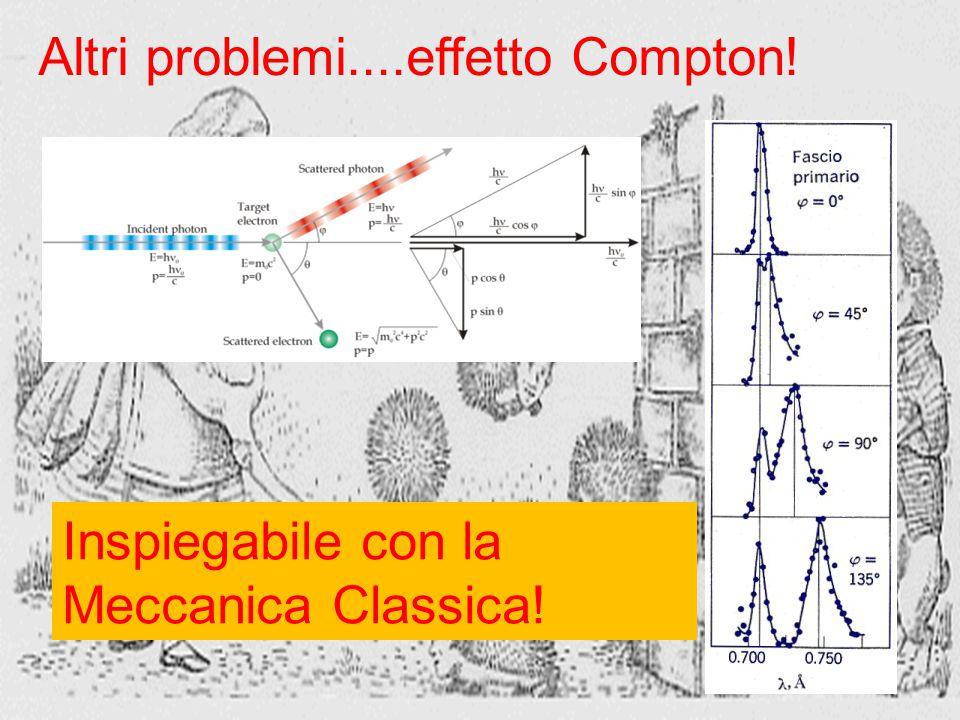 Il problema dell'atomo Modello atomico di Rutherford o modello planetario...