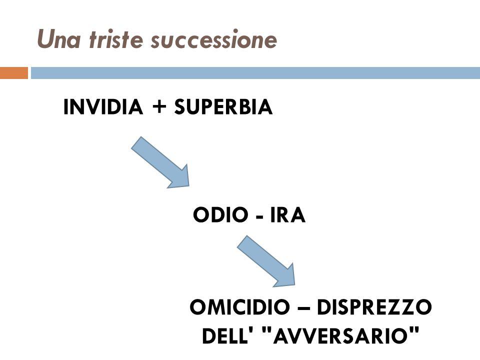 Una triste successione INVIDIA + SUPERBIA ODIO - IRA OMICIDIO – DISPREZZO DELL'