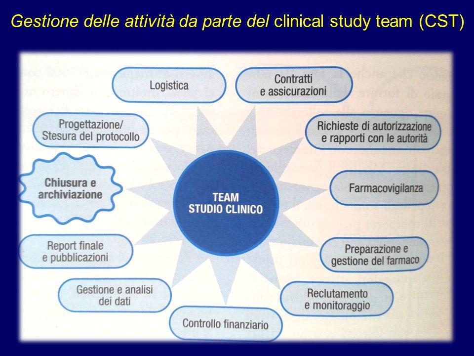 Gestione delle attività da parte del clinical study team (CST)