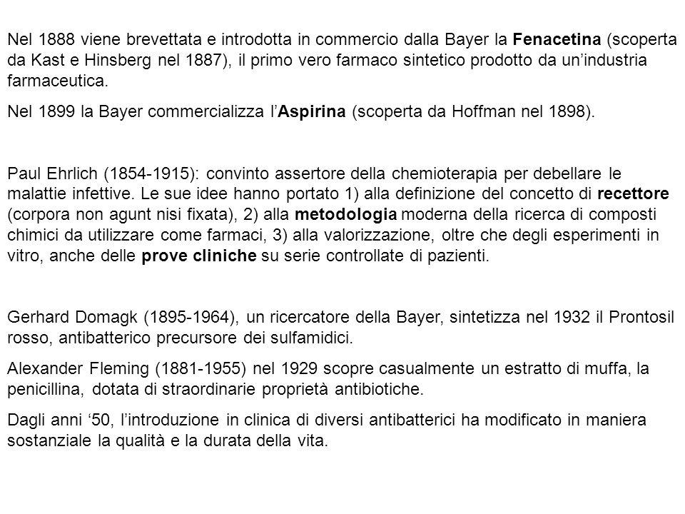 Nel 1888 viene brevettata e introdotta in commercio dalla Bayer la Fenacetina (scoperta da Kast e Hinsberg nel 1887), il primo vero farmaco sintetico