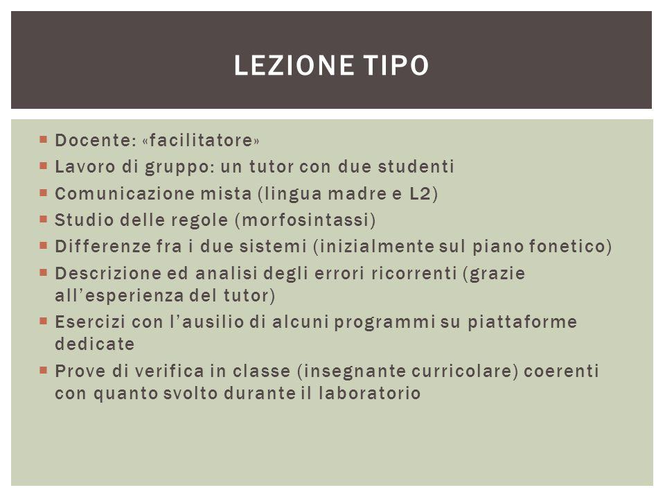  Docente: «facilitatore»  Lavoro di gruppo: un tutor con due studenti  Comunicazione mista (lingua madre e L2)  Studio delle regole (morfosintassi