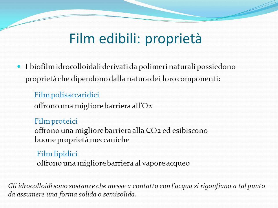 Film edibili: proprietà I biofilm idrocolloidali derivati da polimeri naturali possiedono proprietà che dipendono dalla natura dei loro componenti: Fi