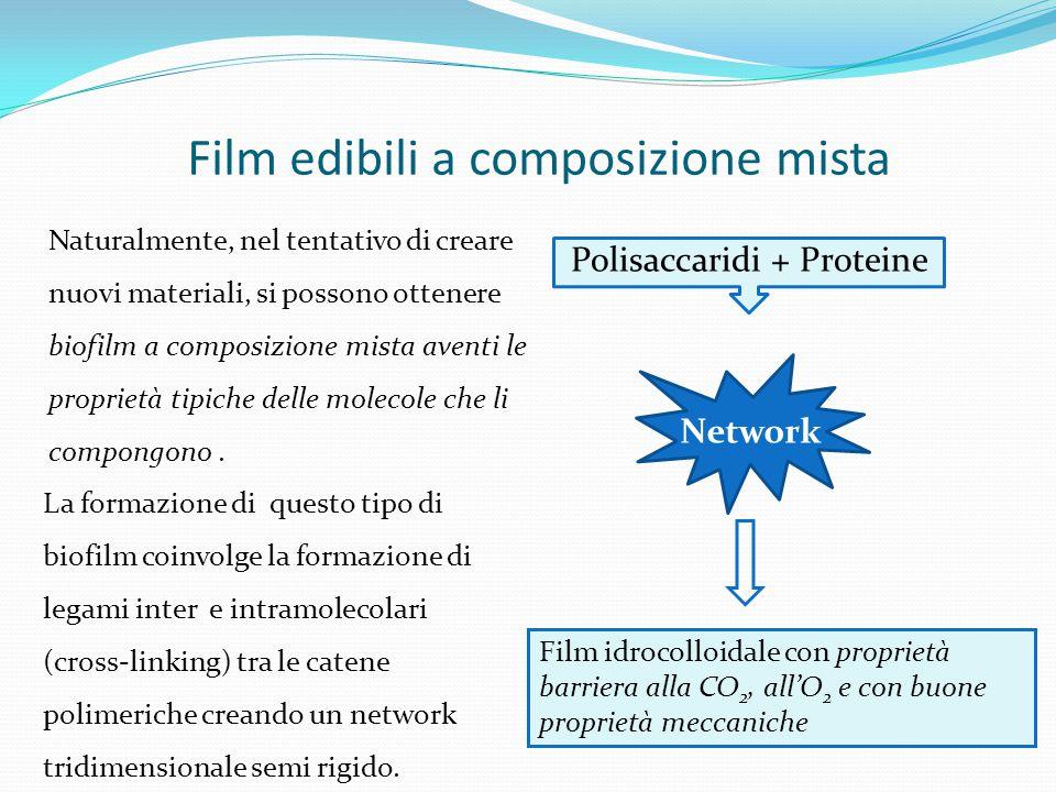 Film edibili a composizione mista La formazione di questo tipo di biofilm coinvolge la formazione di legami inter e intramolecolari (cross-linking) tra le catene polimeriche creando un network tridimensionale semi rigido.