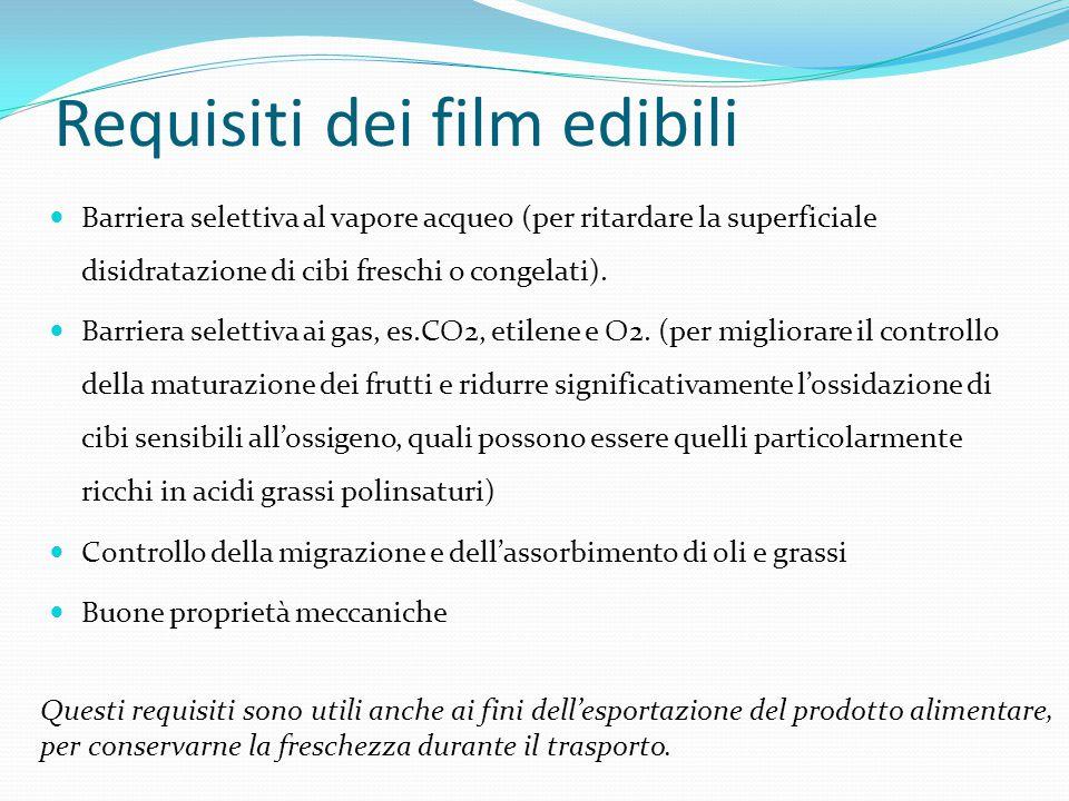 Requisiti dei film edibili Barriera selettiva al vapore acqueo (per ritardare la superficiale disidratazione di cibi freschi o congelati). Barriera se