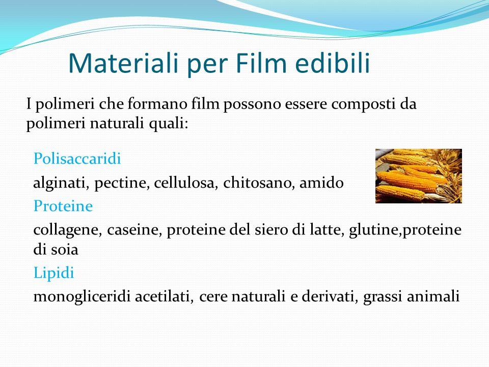 Materiali per Film edibili Polisaccaridi alginati, pectine, cellulosa, chitosano, amido Proteine collagene, caseine, proteine del siero di latte, glut
