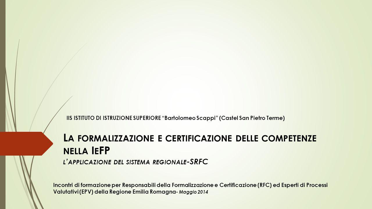 L'accesso all'esame/1 DGR 739/13 Possono accedere all'Esame le persone a cui siano state certificate (con Certificati di Competenze ) le capacità e conoscenze di ciascuna Unità di Competenza della Qualifica di riferimento; le persone a cui sia stata formalizzata (con Scheda Capacità e Conoscenze) una quota non inferiore al 75% delle capacità e conoscenze di ciascuna Unità di Competenza della Qualifica oggetto di verifica o per le quali sia stata esplicitata nel Documento di valutazione delle evidenze la positiva correlazione tra evidenze prodotte e una quota non inferiore al 75% delle capacità e conoscenze oggetto di valutazione; le persone a cui siano state certificate (con Certificati di Competenza) le capacità e conoscenze relative a singole Unità di Competenza di una Qualifica e alle quali sia stata formalizzata una quota non inferiore al 75% delle capacità e conoscenze delle rimanenti Unità di Competenza.