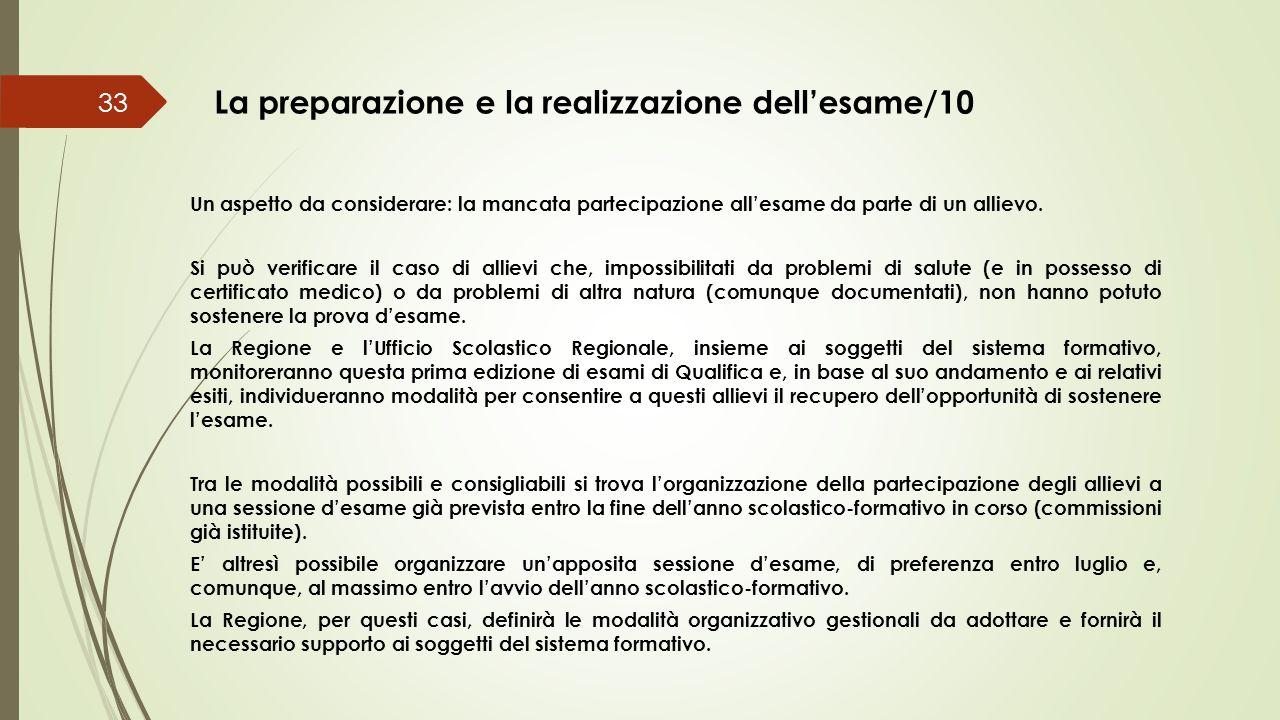 La preparazione e la realizzazione dell'esame/10 33 Un aspetto da considerare: la mancata partecipazione all'esame da parte di un allievo. Si può veri