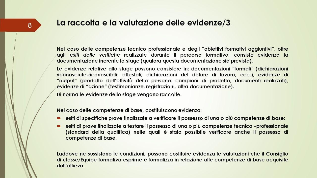 Sono considerate evidenze le prove con esito positivo o, nel caso di prove articolate in diverse parti, quelle parti delle prove che sono risultate positive, purché correlabili a conoscenze-capacità della Qualifica.
