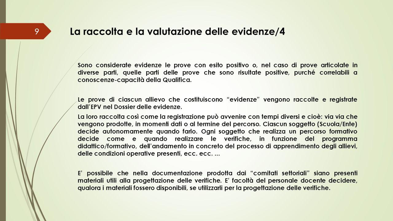 Sono considerate evidenze le prove con esito positivo o, nel caso di prove articolate in diverse parti, quelle parti delle prove che sono risultate po