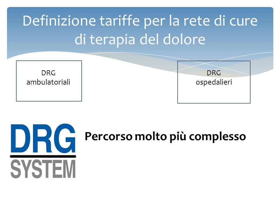 Nel corso dell'anno 2012 è stata realizzata la prima campagna nazionale per informare e diffondere nell'opinione pubblica la consapevolezza della rilevanza delle cure palliative e della terapia del dolore da condividere con tute le regioni italiane.