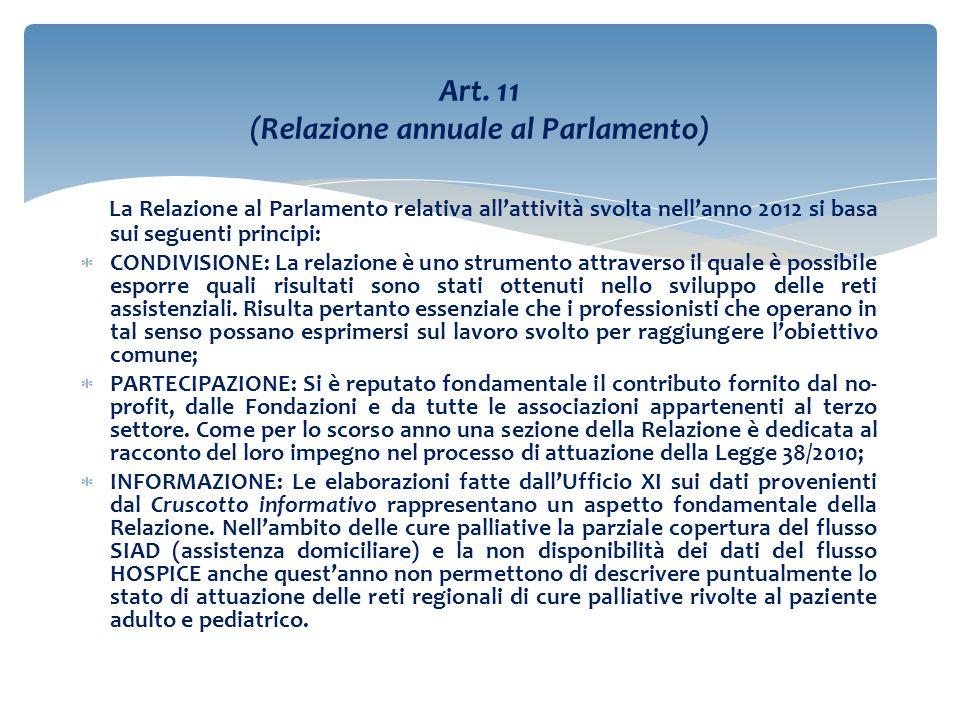 Art. 11 (Relazione annuale al Parlamento) La Relazione al Parlamento relativa all'attività svolta nell'anno 2012 si basa sui seguenti principi:  COND