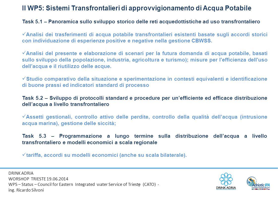 1 WP 5 - L'approccio Punto di partenza:  Analisi delle attuali problematiche di fornitura dell'acqua potabile transfrontaliera, in particolare gli accordi tra stati confinanti.