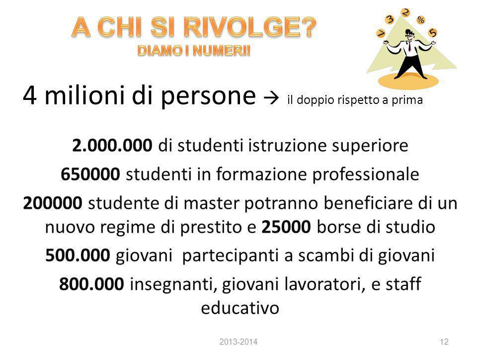 4 milioni di persone  il doppio rispetto a prima 2.000.000 di studenti istruzione superiore 650000 studenti in formazione professionale 200000 studen