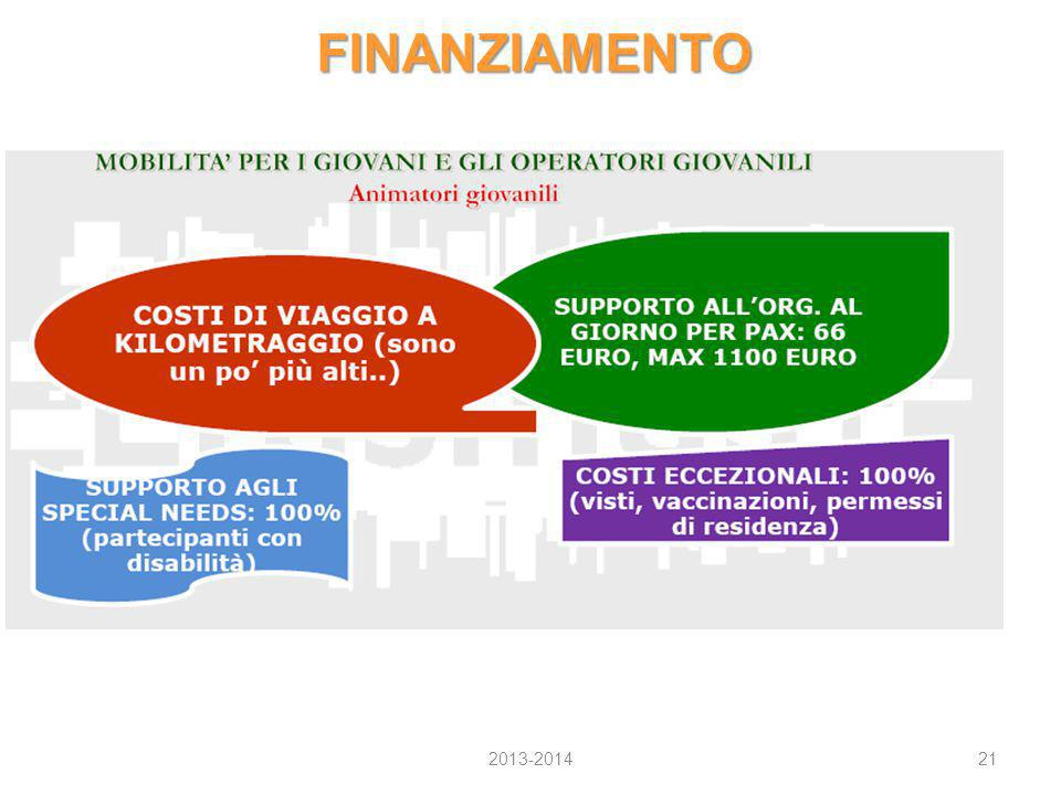 2013-201421 FINANZIAMENTO