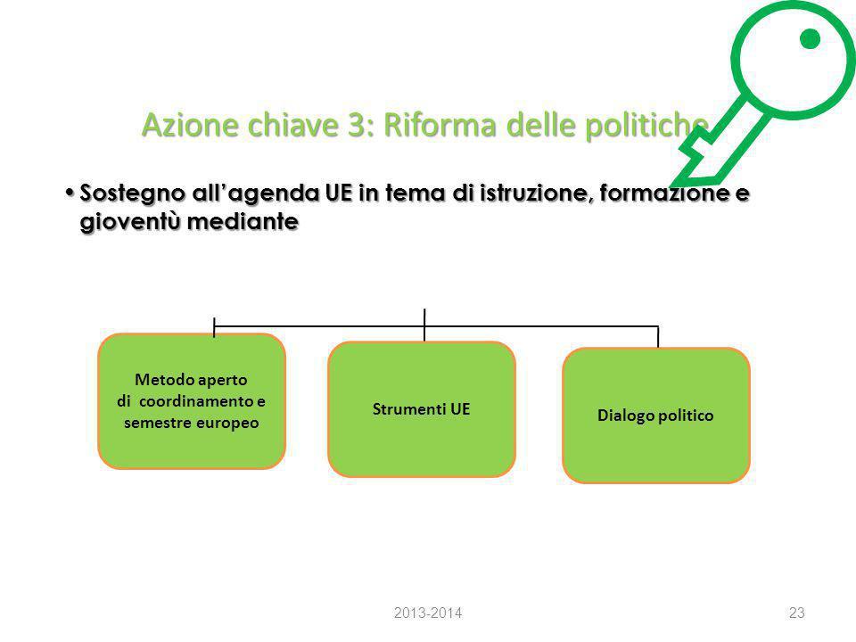 Azione chiave 3: Riforma delle politiche 2013-201423 Metodo aperto di coordinamento e semestre europeo Strumenti UE Dialogo politico Sostegno all'agen