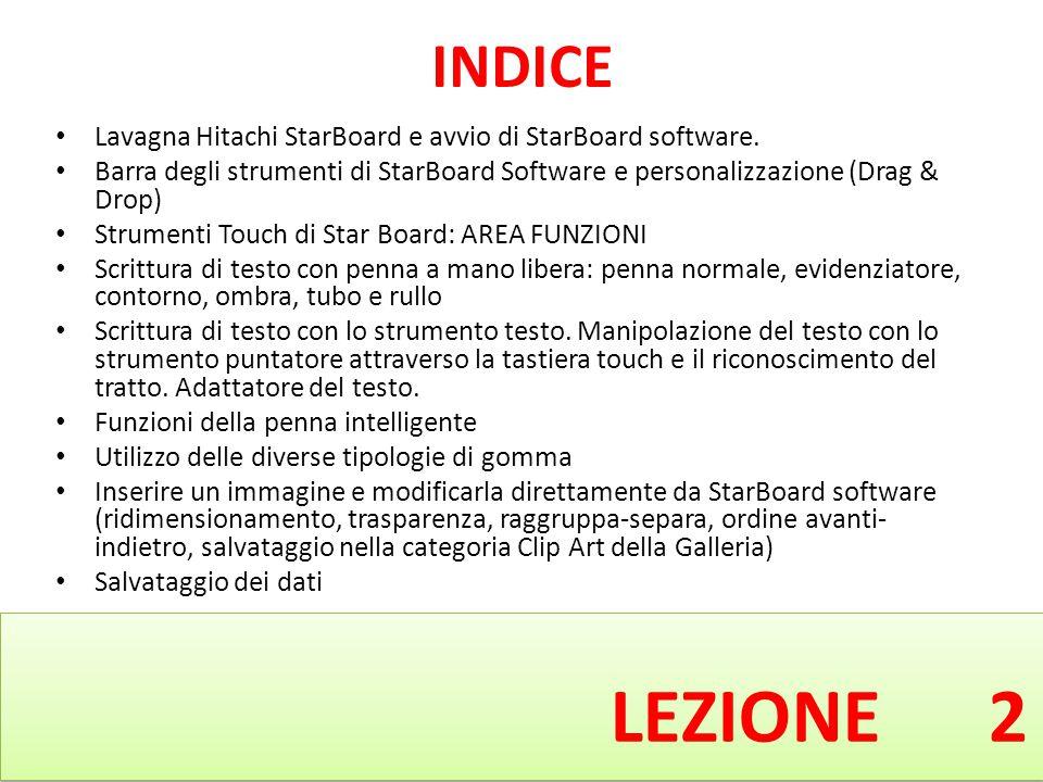 INDICE Lavagna Hitachi StarBoard e avvio di StarBoard software.