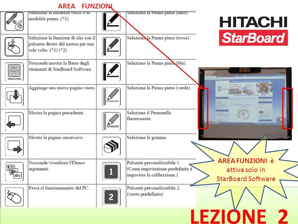 LEZIONE 2 StarBoard Software La Barra degli strumenti si può personalizzare con il metodo Drug and Drop
