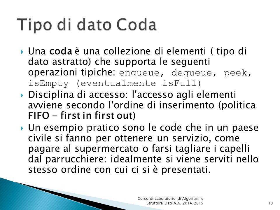  Una coda è una collezione di elementi ( tipo di dato astratto) che supporta le seguenti operazioni tipiche: enqueue, dequeue, peek, isEmpty (eventua