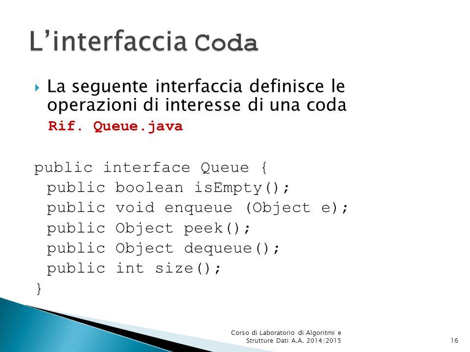  La seguente interfaccia definisce le operazioni di interesse di una coda Rif. Queue.java public interface Queue { public boolean isEmpty(); public v